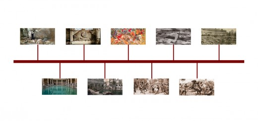Bath Through The Ages Timeline