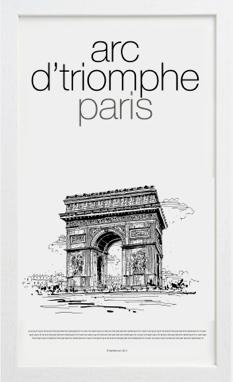 Arc D'triomphe Paris